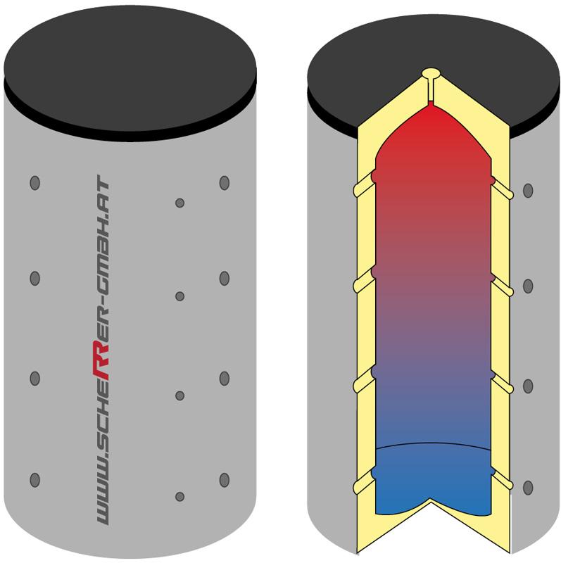 Trinkwasserspeicher PSM 300-5000 Liter